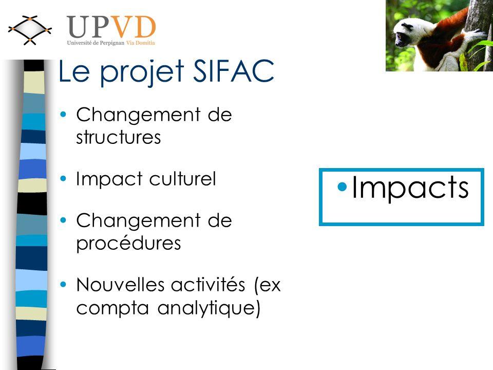Le projet SIFAC Changement de structures Impact culturel Changement de procédures Nouvelles activités (ex compta analytique) Impacts