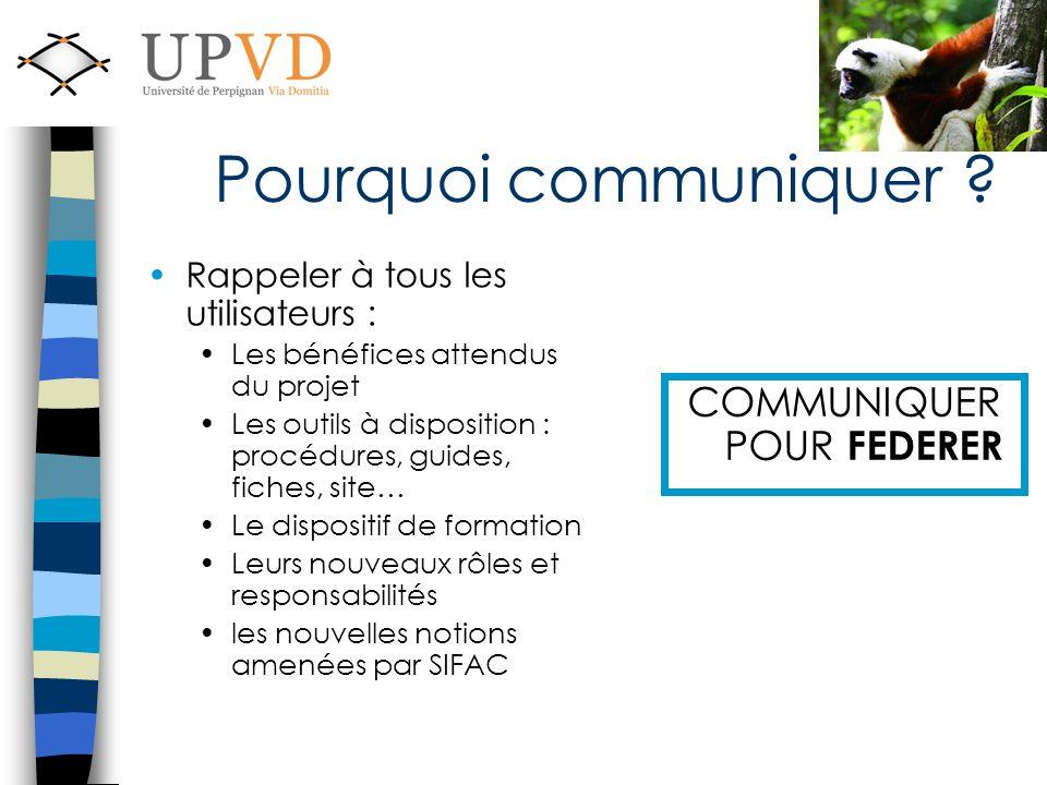 Pourquoi communiquer ? Rappeler à tous les utilisateurs : Les bénéfices attendus du projet Les outils à disposition : procédures, guides, fiches, site