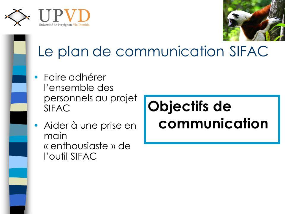 Faire adhérer lensemble des personnels au projet SIFAC Aider à une prise en main « enthousiaste » de loutil SIFAC Objectifs de communication