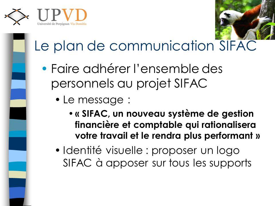 Faire adhérer lensemble des personnels au projet SIFAC Le message : « SIFAC, un nouveau système de gestion financière et comptable qui rationalisera votre travail et le rendra plus performant » Identité visuelle : proposer un logo SIFAC à apposer sur tous les supports Le plan de communication SIFAC