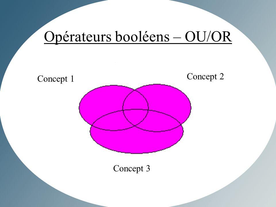 Opérateurs booléens – OU/OR Concept 1 Concept 2 Concept 3