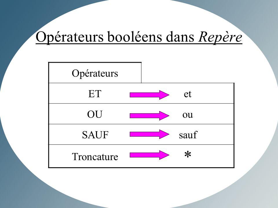 Opérateurs booléens dans Repère Opérateurs ETet OUou SAUFsauf Troncature *