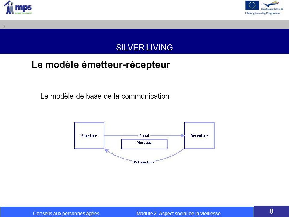 SILVER LIVING. 8 Conseils aux personnes âgées Module 2 Aspect social de la vieillesse Le modèle émetteur-récepteur Le modèle de base de la communicati