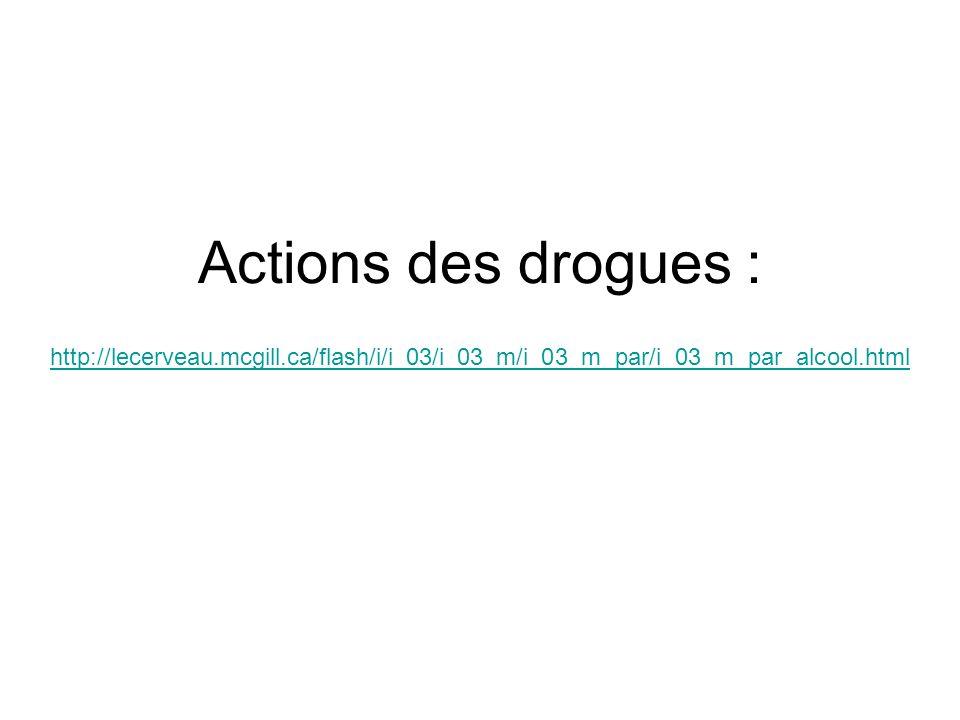 Actions des drogues : http://lecerveau.mcgill.ca/flash/i/i_03/i_03_m/i_03_m_par/i_03_m_par_alcool.html
