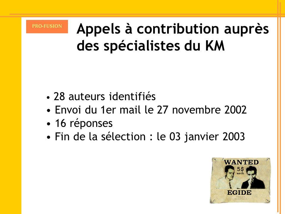 Appels à contribution auprès des spécialistes du KM 28 auteurs identifiés Envoi du 1er mail le 27 novembre 2002 16 réponses Fin de la sélection : le 0