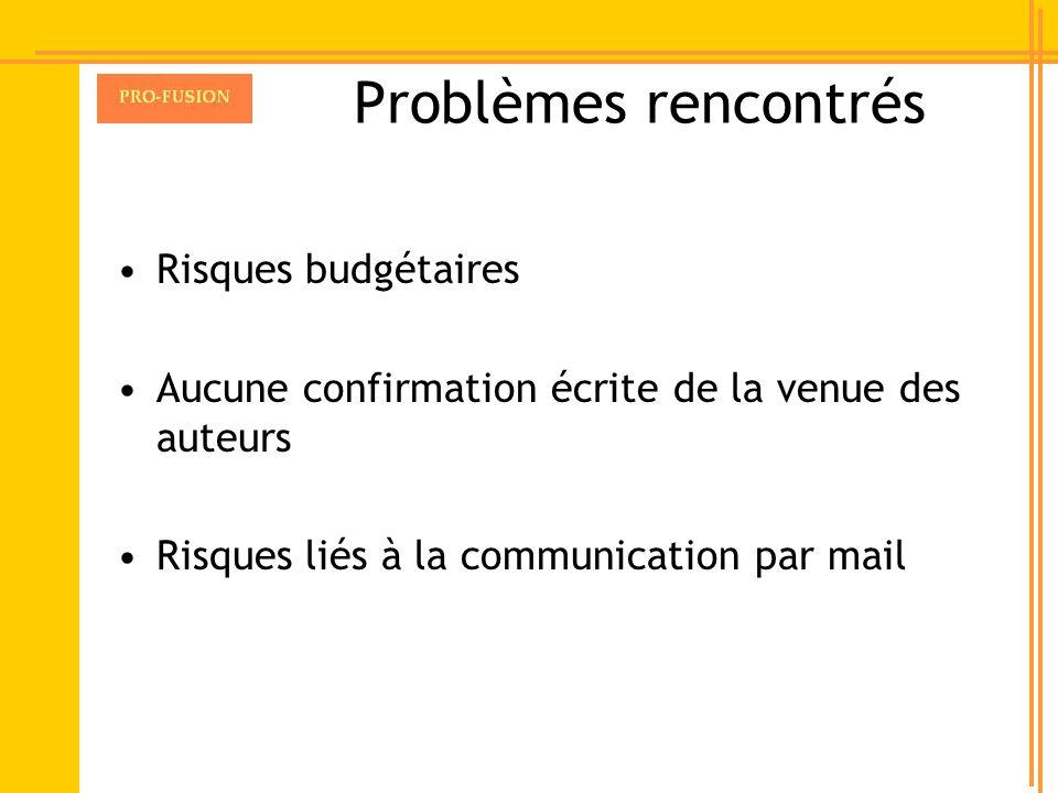 Problèmes rencontrés Risques budgétaires Aucune confirmation écrite de la venue des auteurs Risques liés à la communication par mail