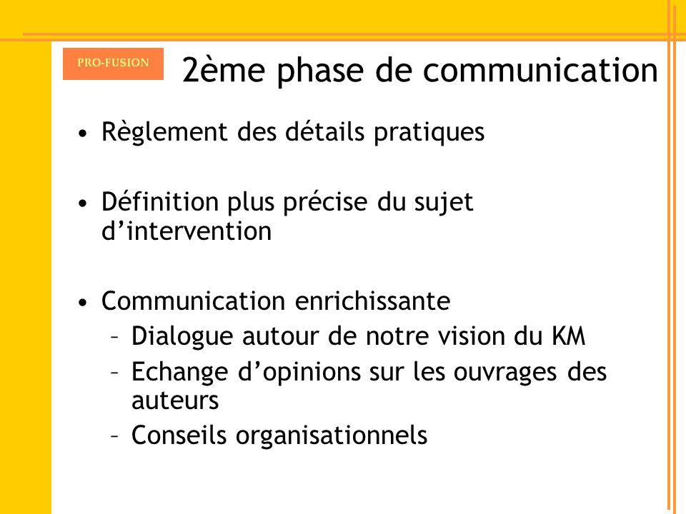 2ème phase de communication Règlement des détails pratiques Définition plus précise du sujet dintervention Communication enrichissante –Dialogue autou