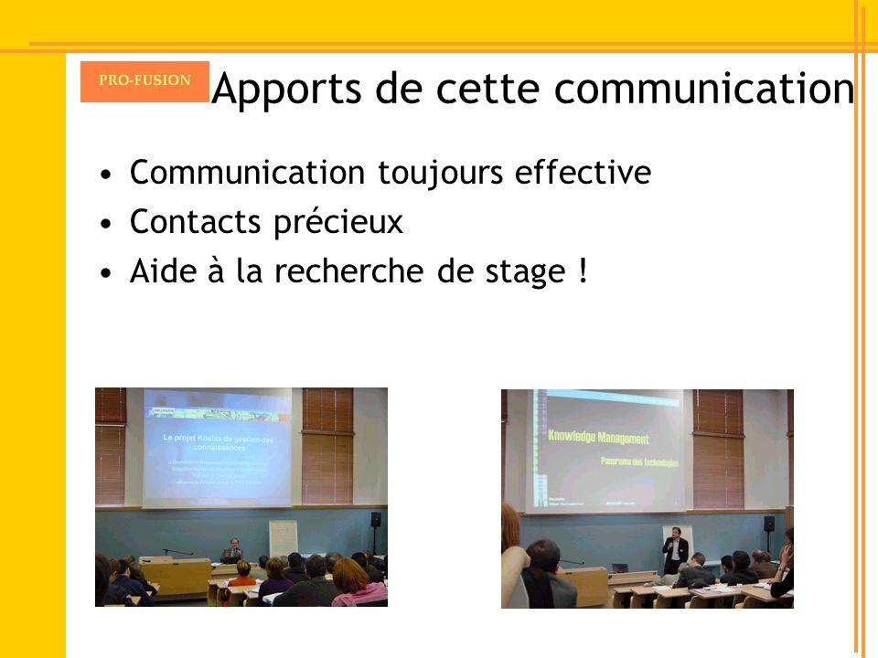 Apports de cette communication Communication toujours effective Contacts précieux Aide à la recherche de stage !