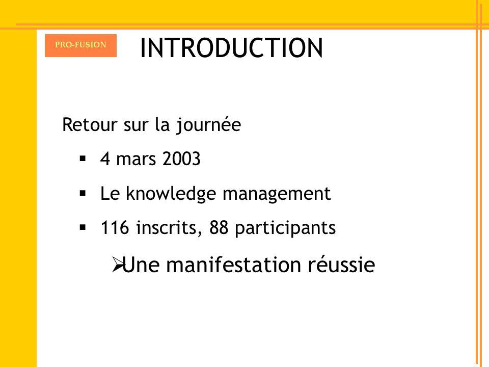 Retour sur la journée 4 mars 2003 Le knowledge management 116 inscrits, 88 participants Une manifestation réussie INTRODUCTION