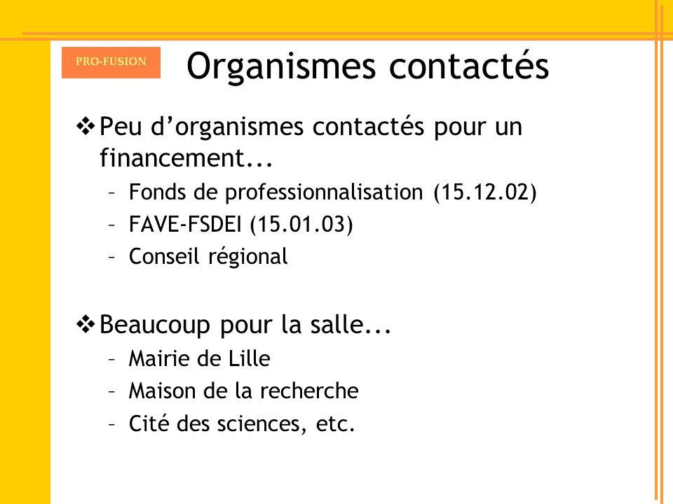 Organismes contactés Peu dorganismes contactés pour un financement... –Fonds de professionnalisation (15.12.02) –FAVE-FSDEI (15.01.03) –Conseil région