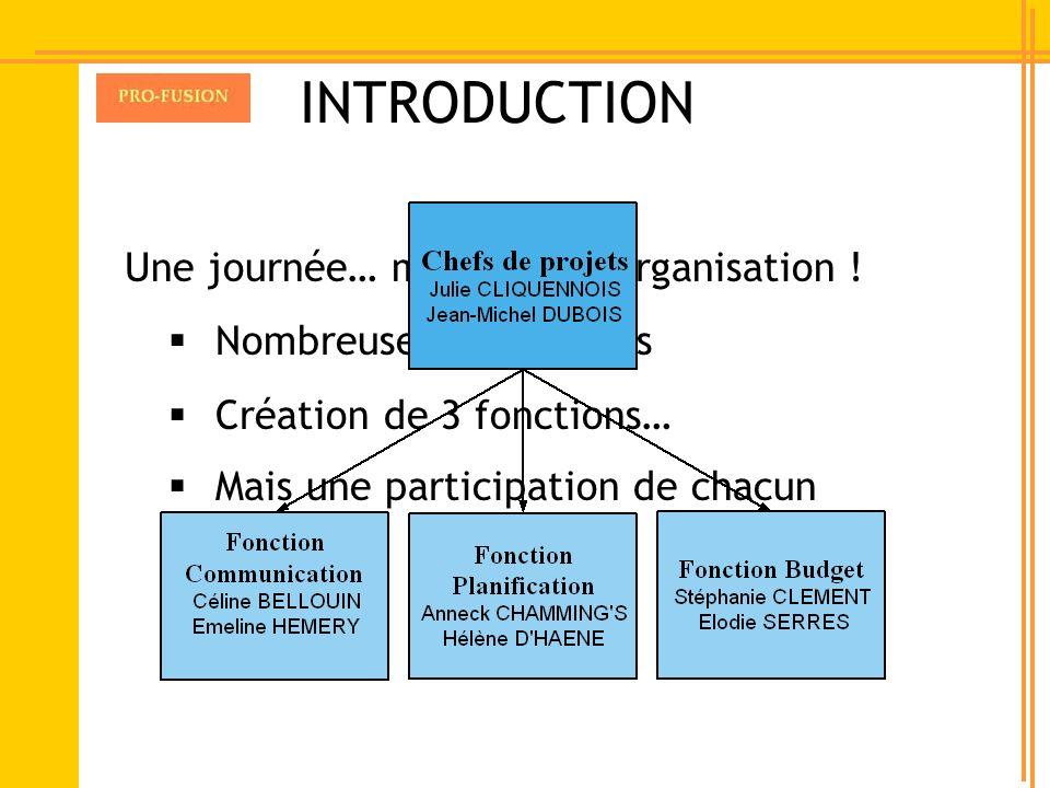 Une journée… mais quelle organisation ! Nombreuses contraintes Création de 3 fonctions… Mais une participation de chacun INTRODUCTION