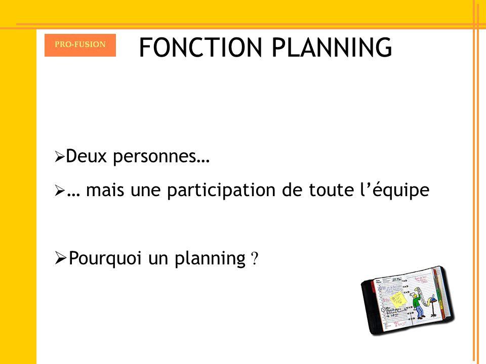 Deux personnes… … mais une participation de toute léquipe Pourquoi un planning ? FONCTION PLANNING