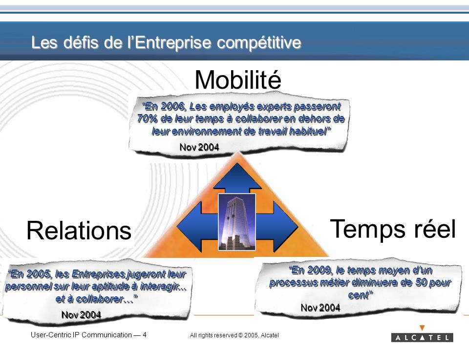 www.alcatel.com Communication IP: OUI ou NON ? MERCI