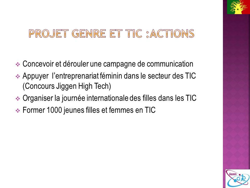Concevoir et dérouler une campagne de communication Appuyer lentreprenariat féminin dans le secteur des TIC (Concours Jiggen High Tech) Organiser la journée internationale des filles dans les TIC Former 1000 jeunes filles et femmes en TIC
