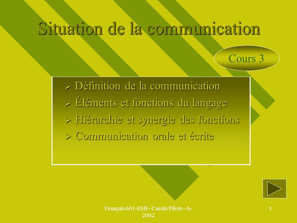 Français 601-ESB - Carole Pilote - A- 2002 1 Situation de la communication Définition de la communication Définition de la communication Éléments et f