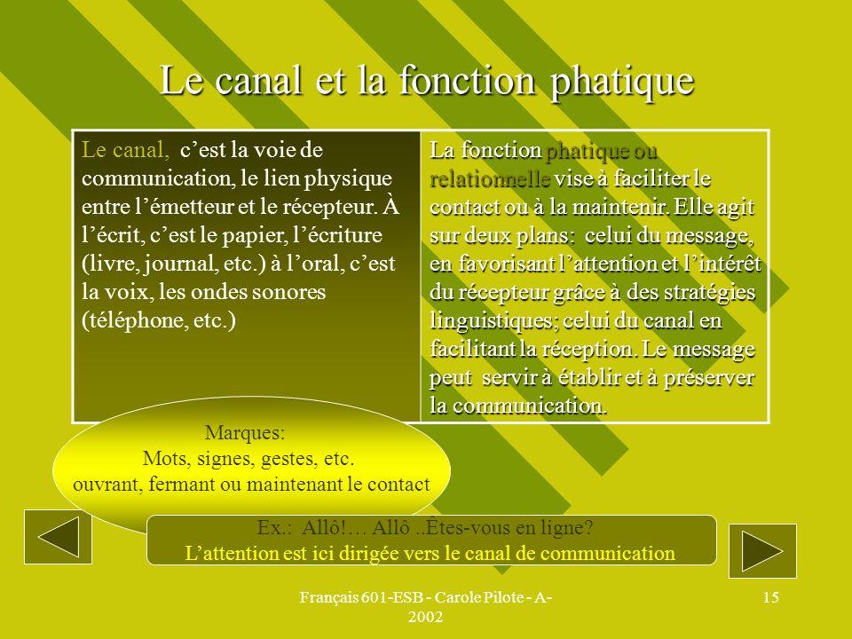 Français 601-ESB - Carole Pilote - A- 2002 15 Le canal et la fonction phatique Le canal, cest la voie de communication, le lien physique entre lémette
