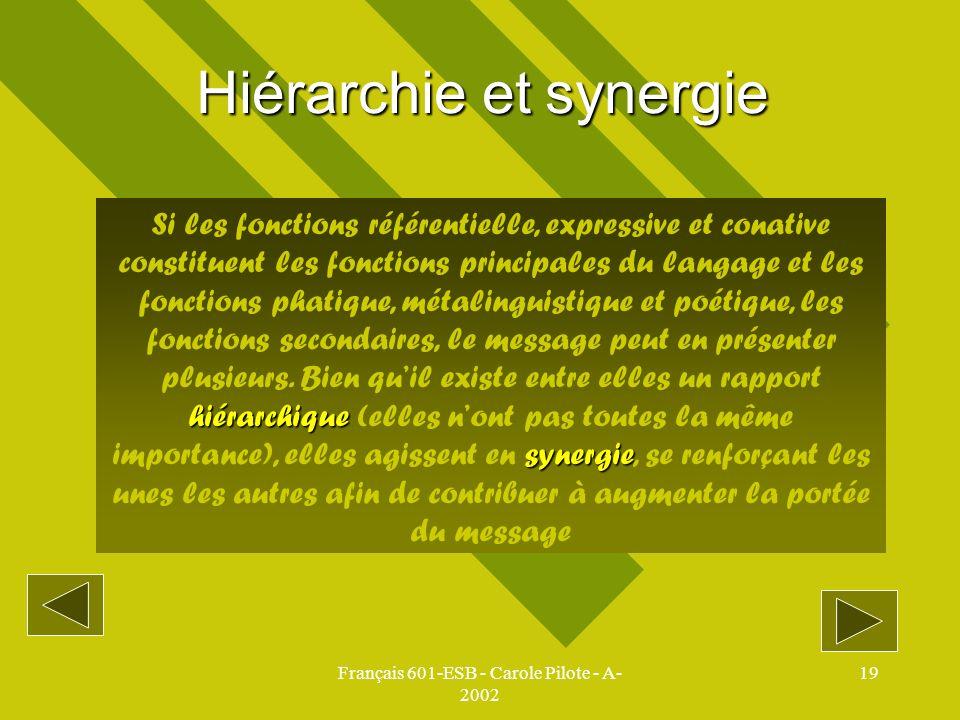 Français 601-ESB - Carole Pilote - A- 2002 19 Hiérarchie et synergie hiérarchique synergie Si les fonctions référentielle, expressive et conative cons