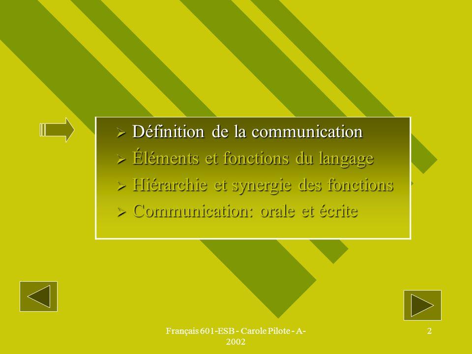 Français 601-ESB - Carole Pilote - A- 2002 2 Définition de la communication Définition de la communication Éléments et fonctions du langage Éléments e