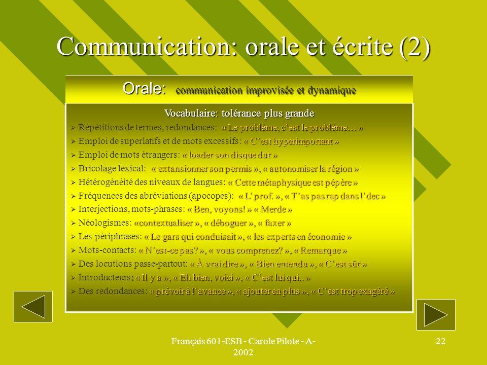 Français 601-ESB - Carole Pilote - A- 2002 22 Communication: orale et écrite (2) Orale: communication improvisée et dynamique Vocabulaire: tolérance p