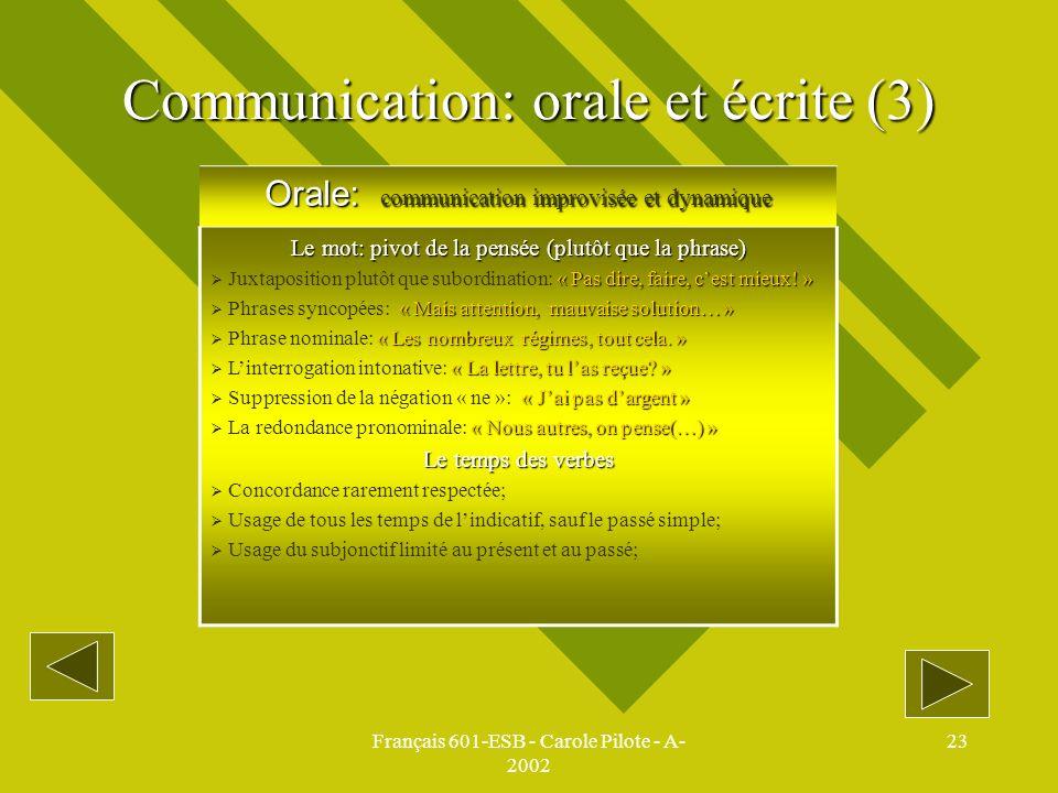 Français 601-ESB - Carole Pilote - A- 2002 23 Communication: orale et écrite (3) Orale: communication improvisée et dynamique Le mot: pivot de la pens