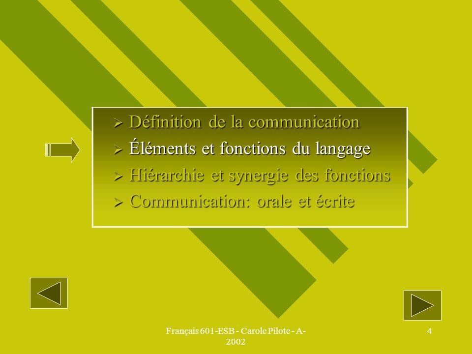 Français 601-ESB - Carole Pilote - A- 2002 4 Définition de la communication Définition de la communication Éléments et fonctions du langage Éléments e