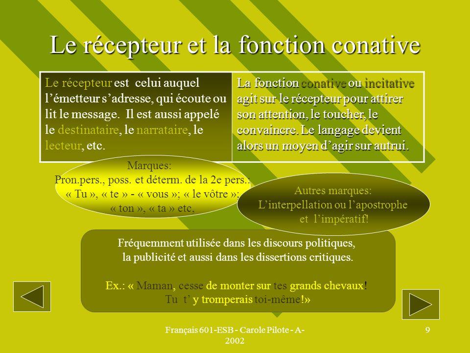 Français 601-ESB - Carole Pilote - A- 2002 9 Le récepteur et la fonction conative Le récepteur est celui auquel lémetteur sadresse, qui écoute ou lit