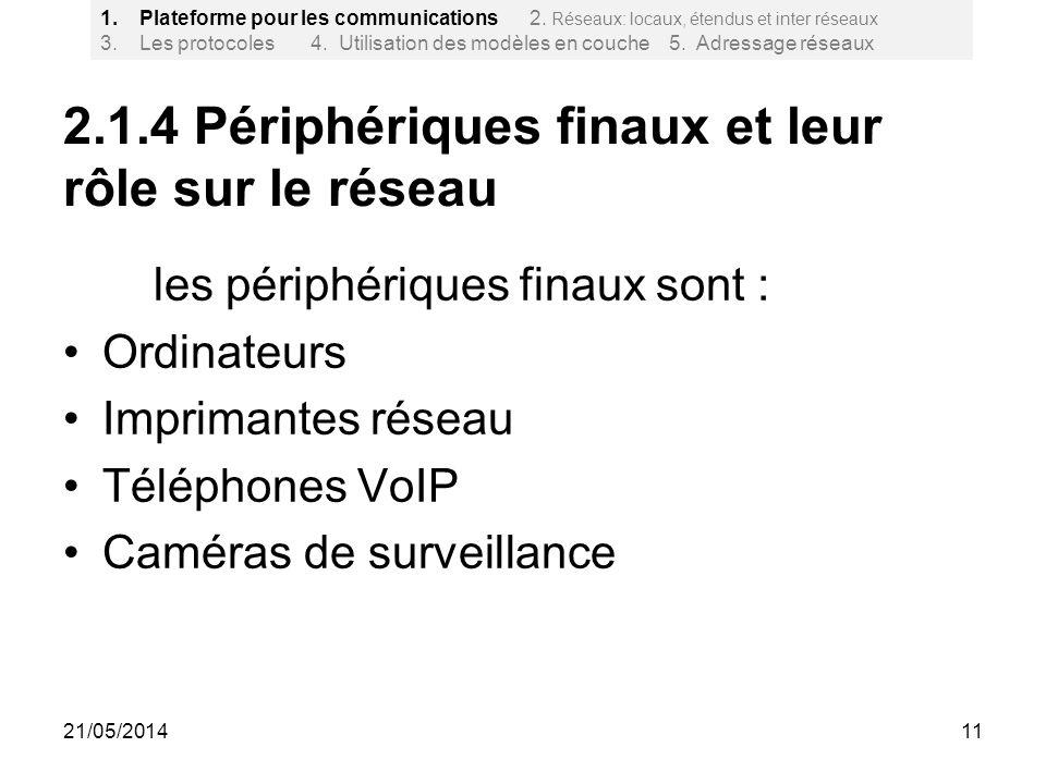 2.1.4 Périphériques finaux et leur rôle sur le réseau les périphériques finaux sont : Ordinateurs Imprimantes réseau Téléphones VoIP Caméras de survei