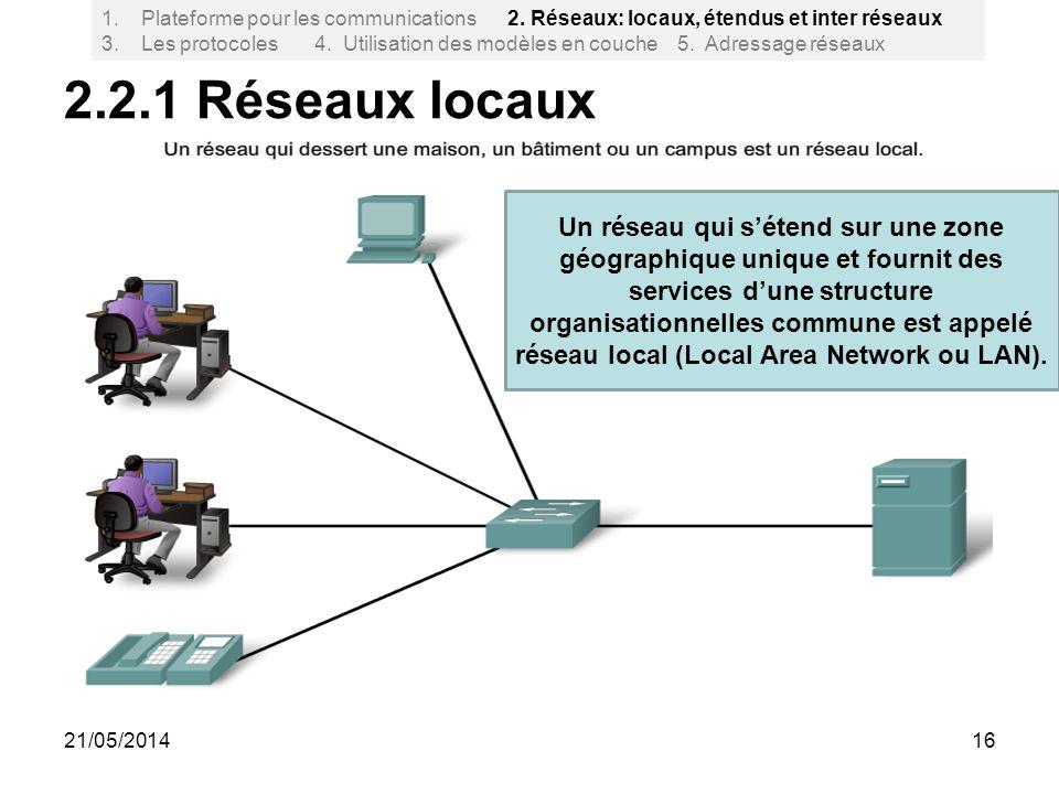 2.2.1 Réseaux locaux 16 1.Plateforme pour les communications 2. Réseaux: locaux, étendus et inter réseaux 3. Les protocoles 4. Utilisation des modèles