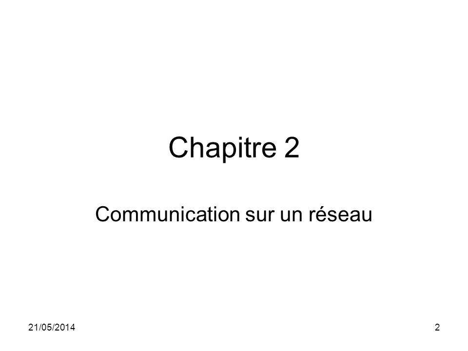 Chapitre 2 Communication sur un réseau 21/05/20142