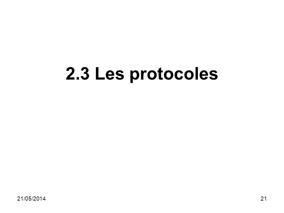 2.3 Les protocoles 2121/05/2014