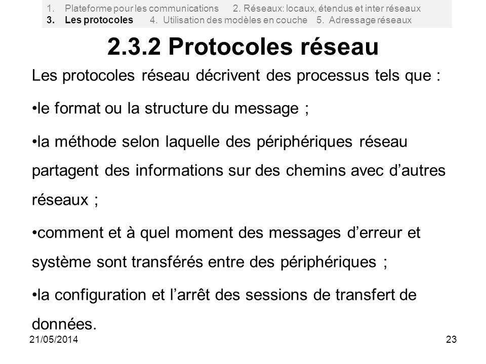 2.3.2 Protocoles réseau Les protocoles réseau décrivent des processus tels que : le format ou la structure du message ; la méthode selon laquelle des
