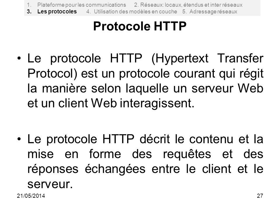 Protocole HTTP Le protocole HTTP (Hypertext Transfer Protocol) est un protocole courant qui régit la manière selon laquelle un serveur Web et un clien