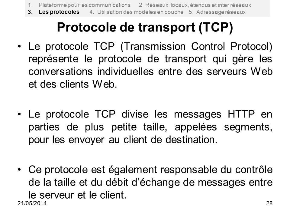 Protocole de transport (TCP) Le protocole TCP (Transmission Control Protocol) représente le protocole de transport qui gère les conversations individu