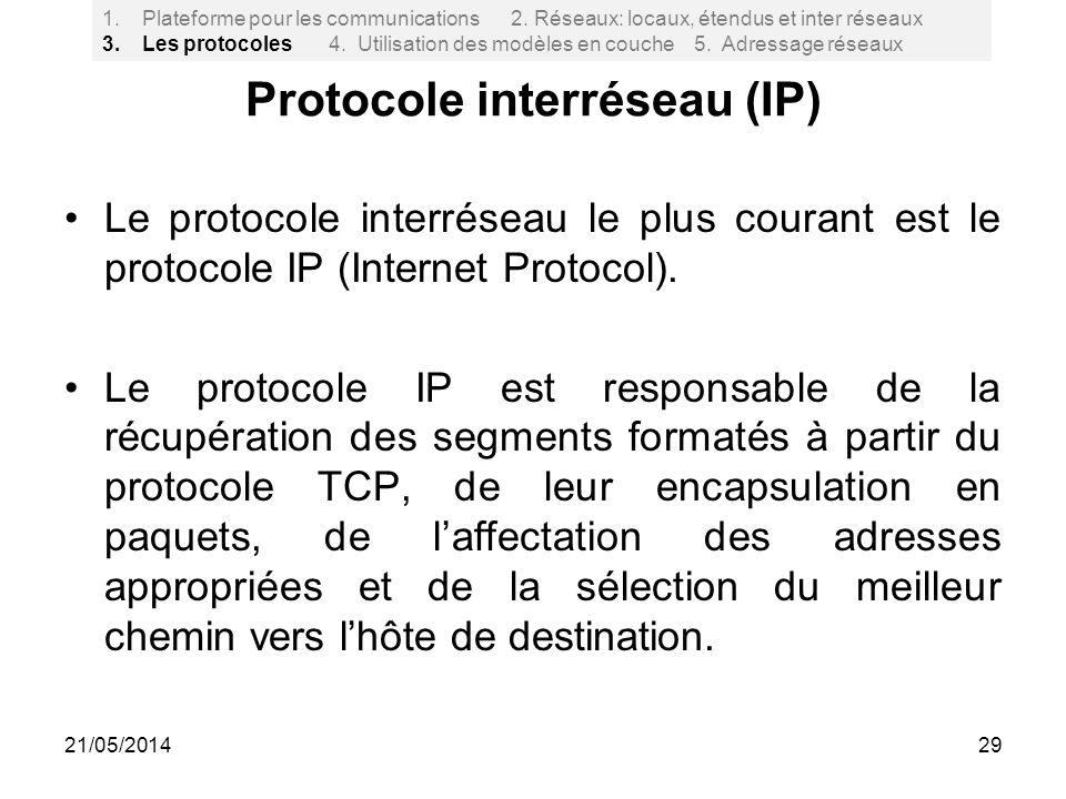 Protocole interréseau (IP) Le protocole interréseau le plus courant est le protocole IP (Internet Protocol). Le protocole IP est responsable de la réc