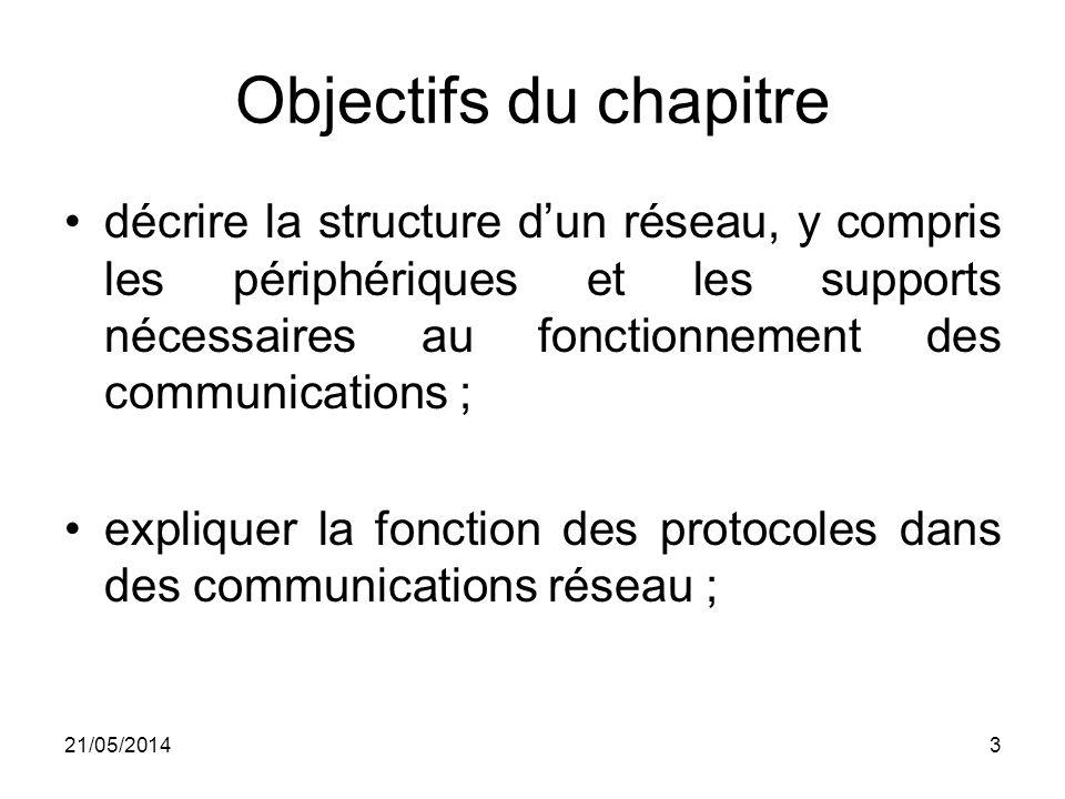 Objectifs du chapitre décrire la structure dun réseau, y compris les périphériques et les supports nécessaires au fonctionnement des communications ;