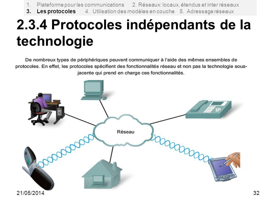 2.3.4 Protocoles indépendants de la technologie 32 1.Plateforme pour les communications 2. Réseaux: locaux, étendus et inter réseaux 3. Les protocoles