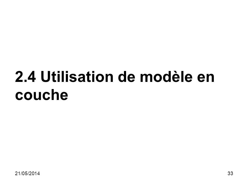 2.4 Utilisation de modèle en couche 3321/05/2014