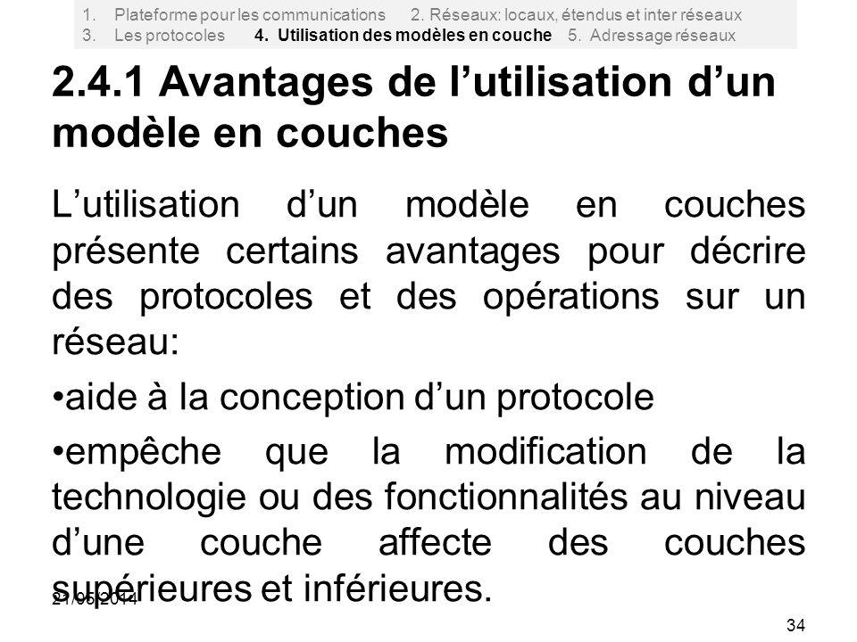 2.4.1 Avantages de lutilisation dun modèle en couches Lutilisation dun modèle en couches présente certains avantages pour décrire des protocoles et de