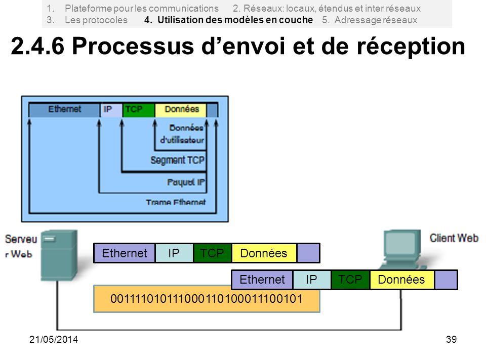 2.4.6 Processus denvoi et de réception 39 DonnéesTCPIPEthernet 001111010111000110100011100101 DonnéesTCPIPEthernet 1.Plateforme pour les communication