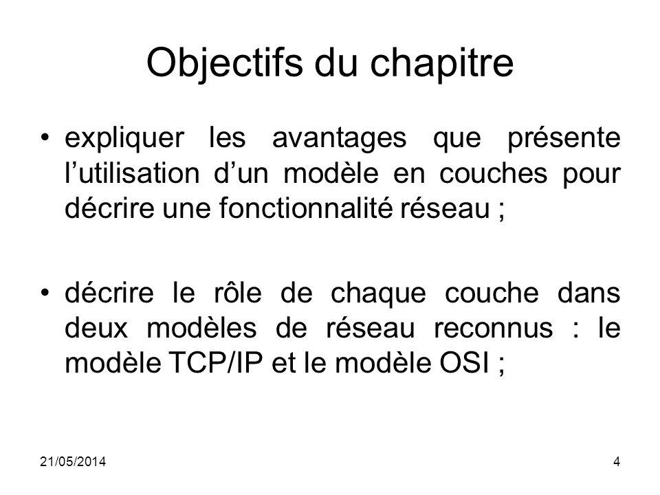 Objectifs du chapitre expliquer les avantages que présente lutilisation dun modèle en couches pour décrire une fonctionnalité réseau ; décrire le rôle