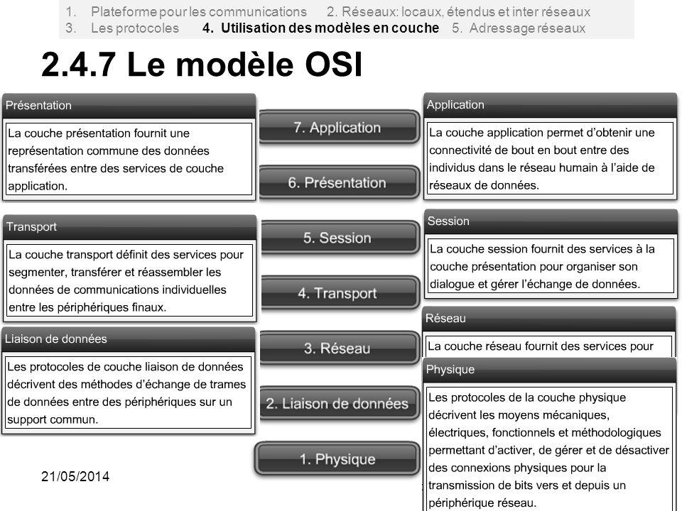 40 2.4.7 Le modèle OSI 1.Plateforme pour les communications 2. Réseaux: locaux, étendus et inter réseaux 3. Les protocoles 4. Utilisation des modèles