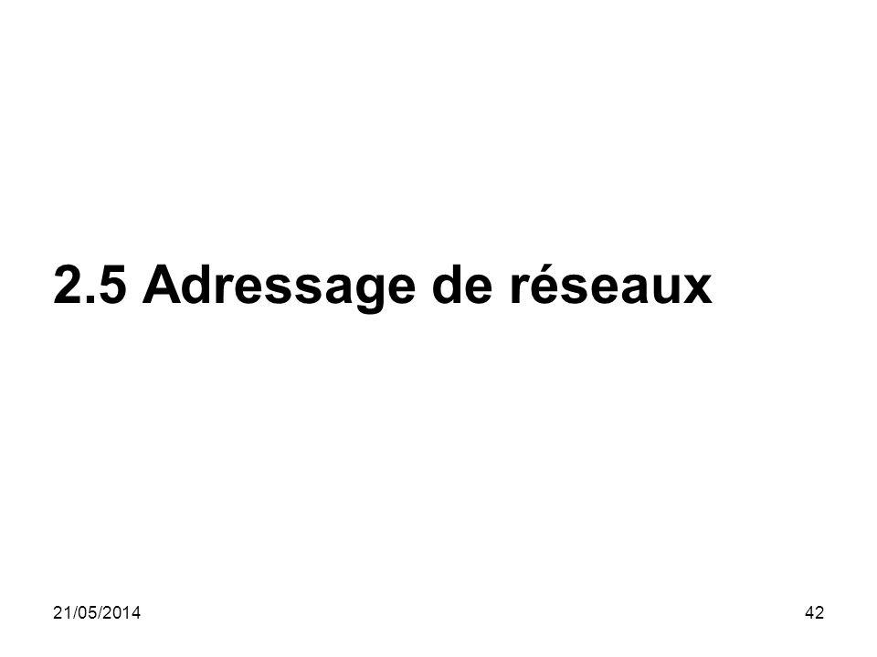 42 2.5 Adressage de réseaux 21/05/2014