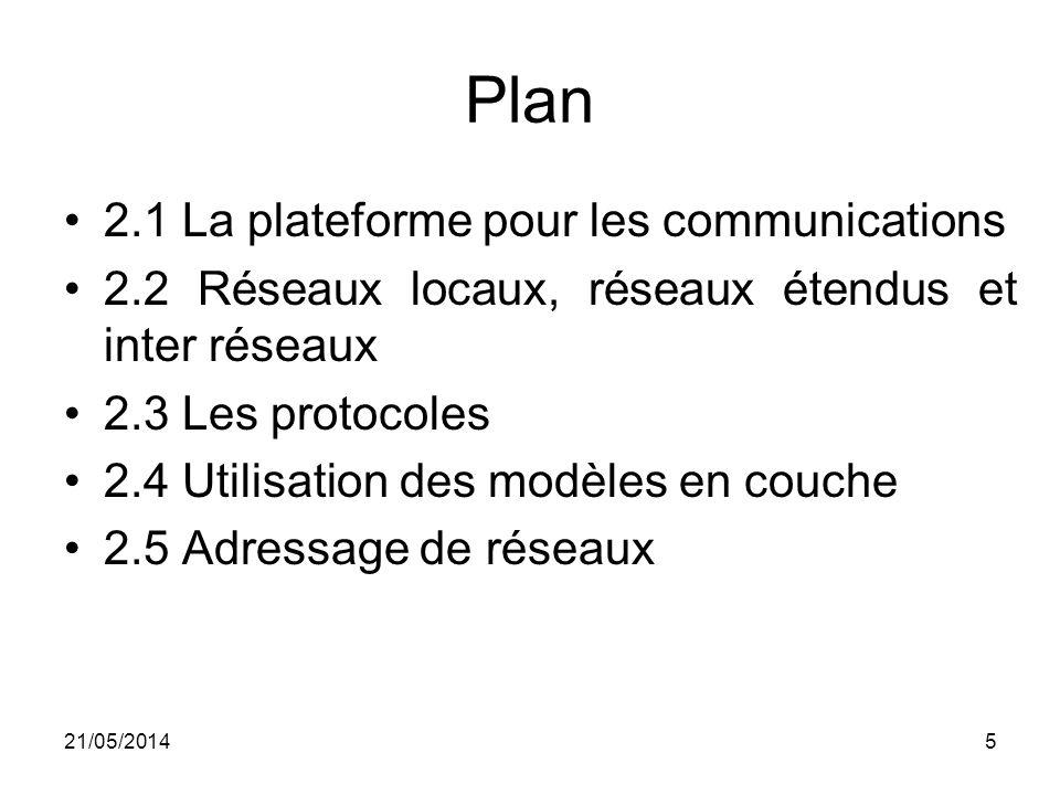Plan 2.1 La plateforme pour les communications 2.2 Réseaux locaux, réseaux étendus et inter réseaux 2.3 Les protocoles 2.4 Utilisation des modèles en