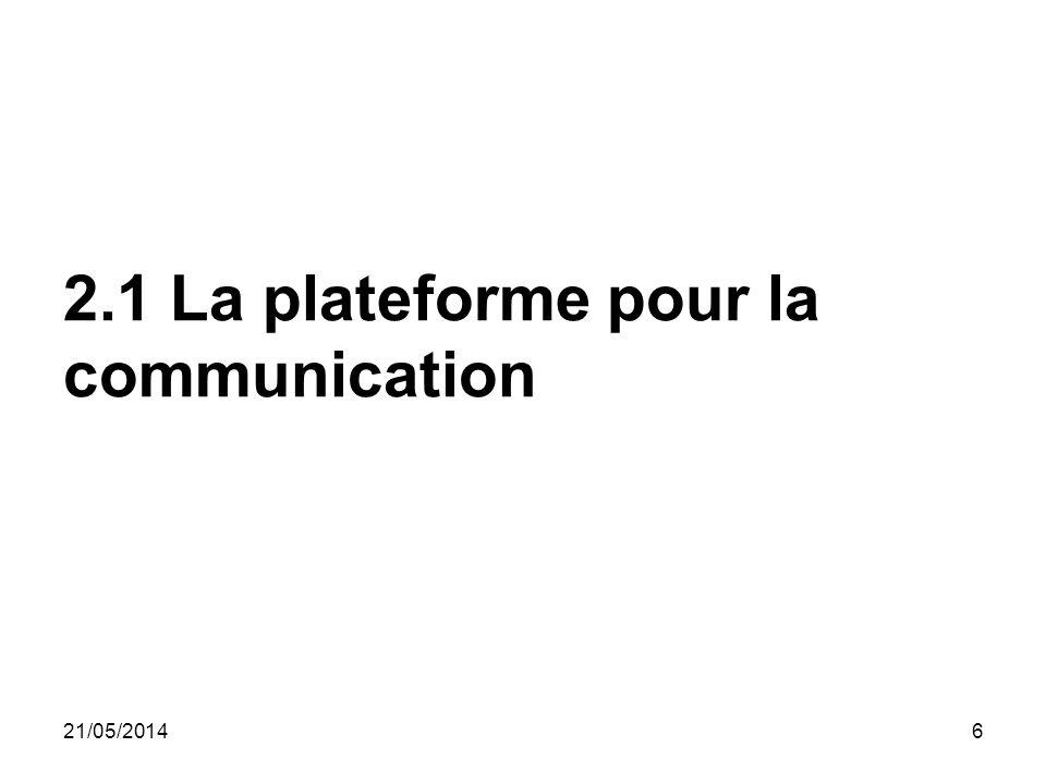 2.1 La plateforme pour la communication 621/05/2014