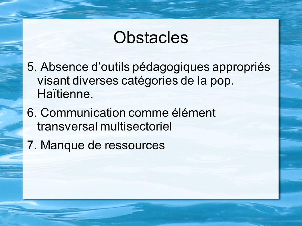 Obstacles 5. Absence doutils pédagogiques appropriés visant diverses catégories de la pop. Haïtienne. 6. Communication comme élément transversal multi