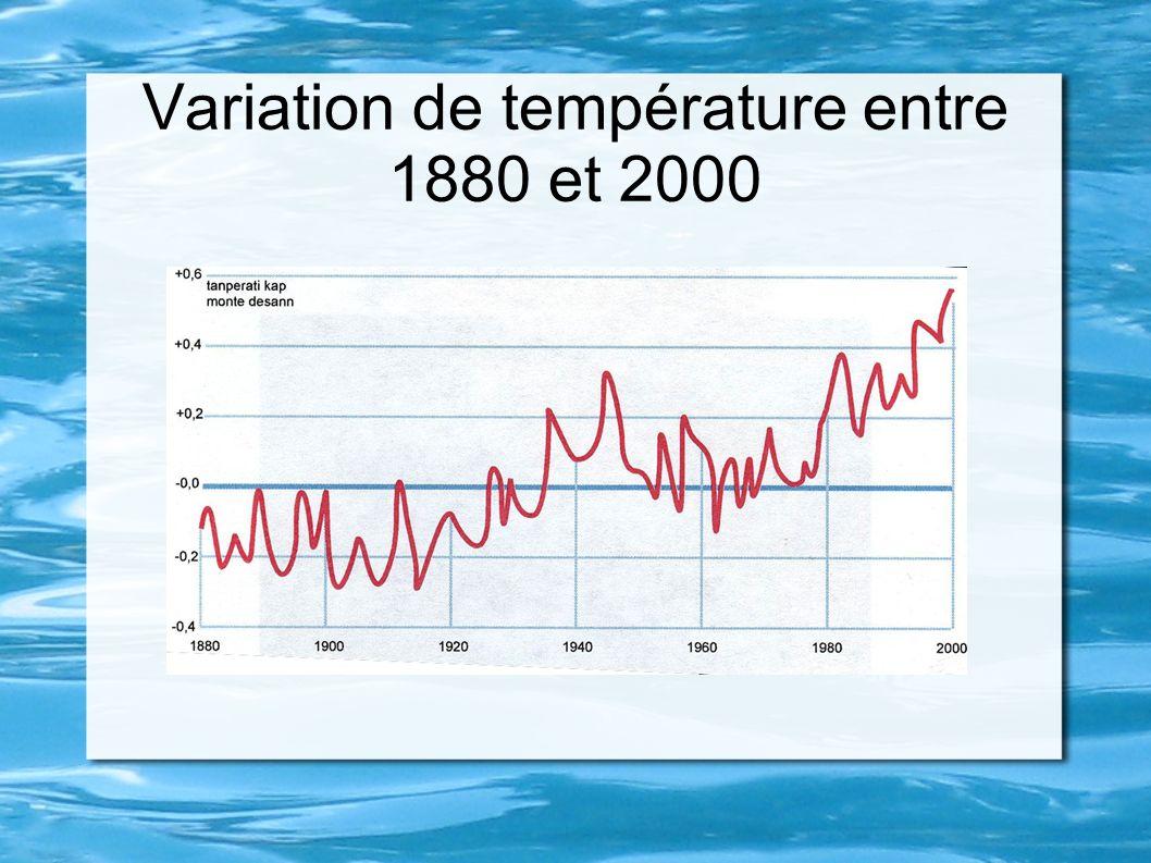Variation de température entre 1880 et 2000