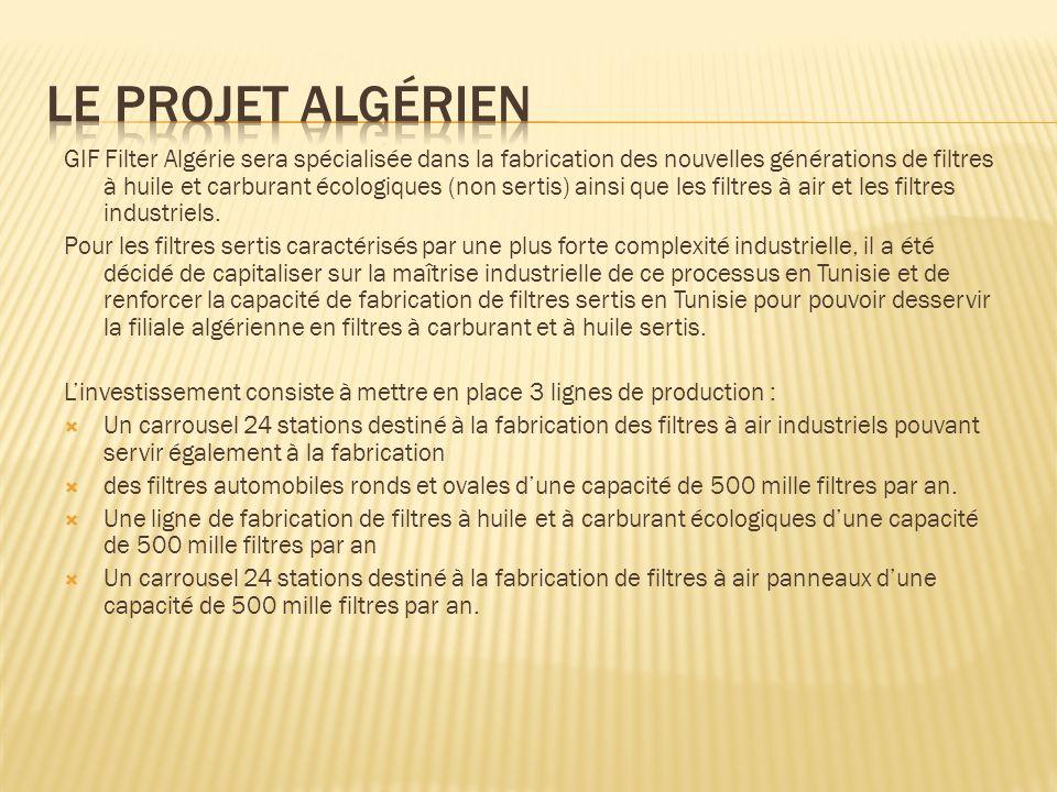 GIF Filter Algérie sera spécialisée dans la fabrication des nouvelles générations de filtres à huile et carburant écologiques (non sertis) ainsi que les filtres à air et les filtres industriels.