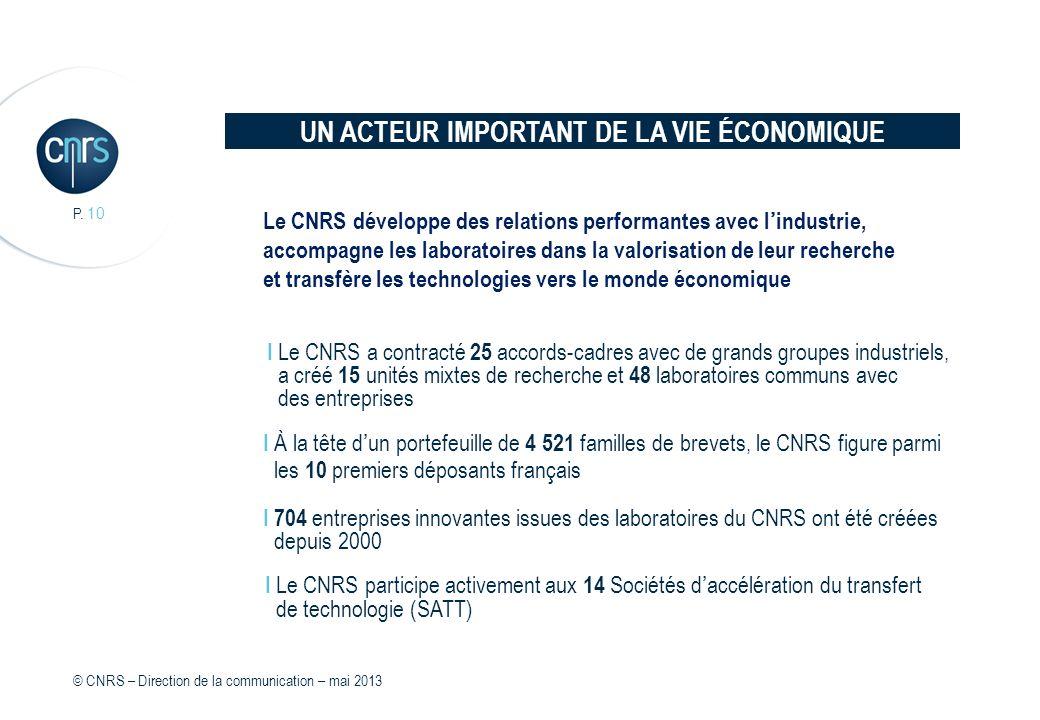 Le CNRS développe des relations performantes avec lindustrie, accompagne les laboratoires dans la valorisation de leur recherche et transfère les tech