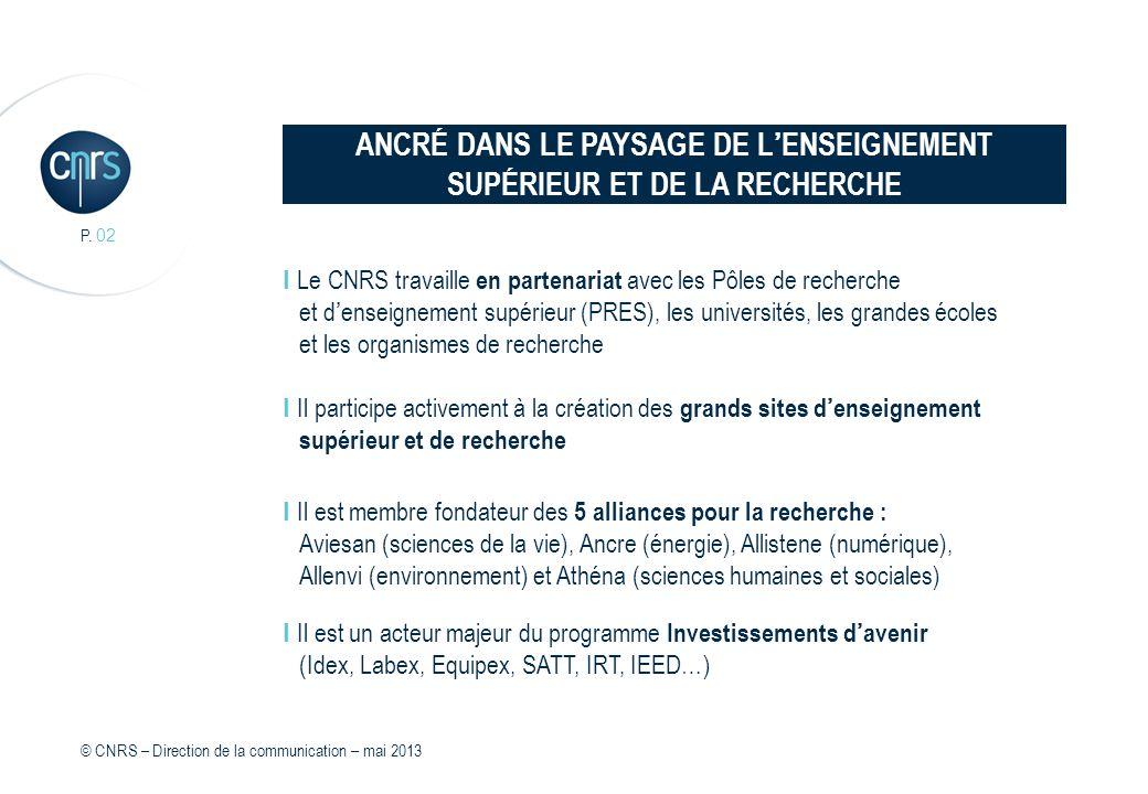 P. 02 I Le CNRS travaille en partenariat avec les Pôles de recherche et denseignement supérieur (PRES), les universités, les grandes écoles et les org