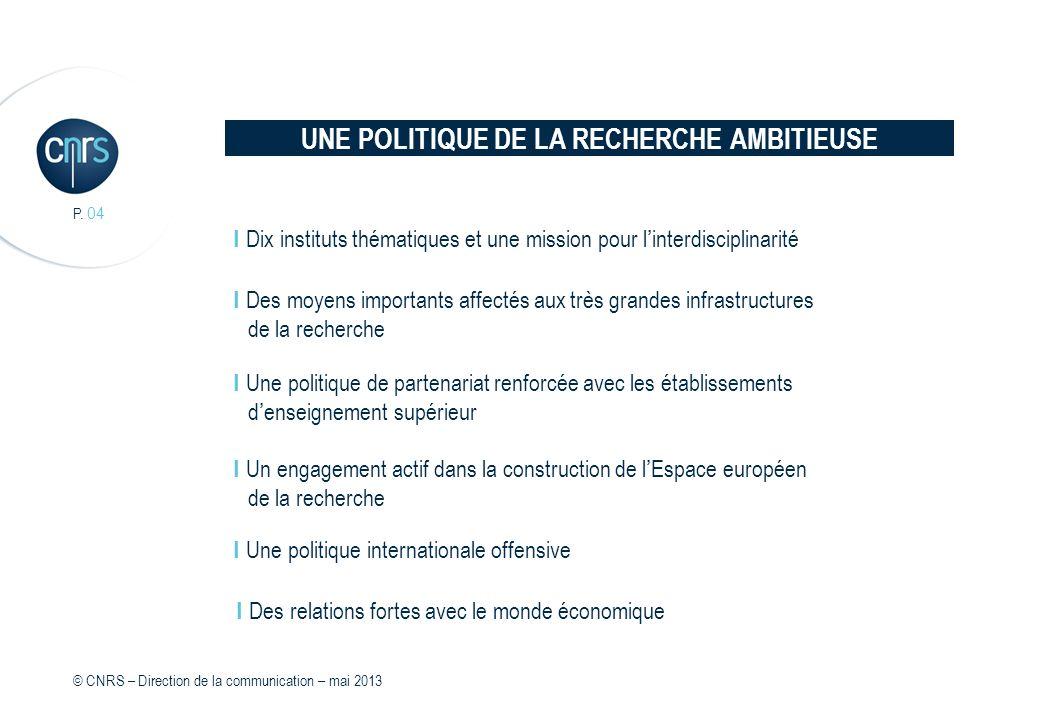 P. 04 I Dix instituts thématiques et une mission pour linterdisciplinarité I Des moyens importants affectés aux très grandes infrastructures de la rec